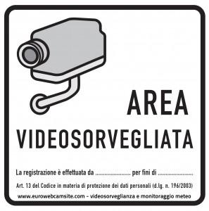 Esempio Cartello per segnalare un'area videosorvegliata