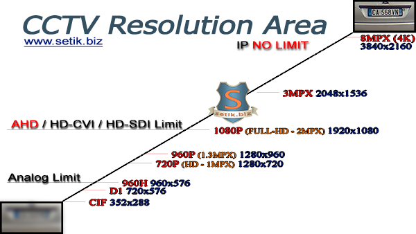 cctv_resolution_area_600