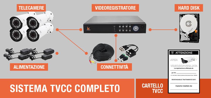 installazione impianti tvcc