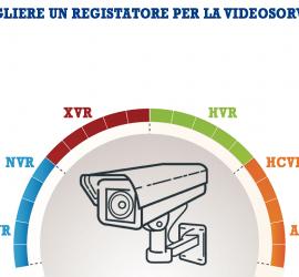 Registratori di videosorveglianza