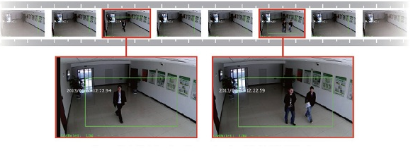 Motion Detection Dahua