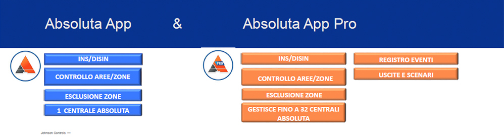 absplus_app2