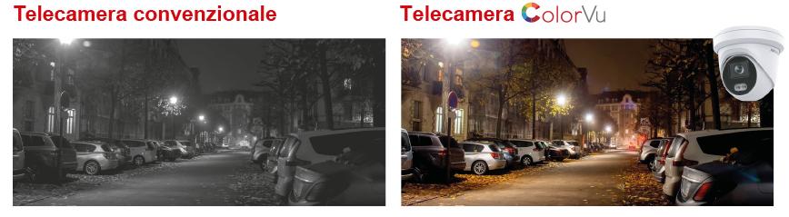 Telecamera ColorVu